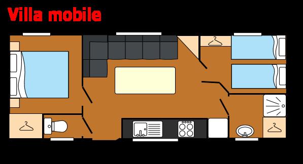 VillaMobile